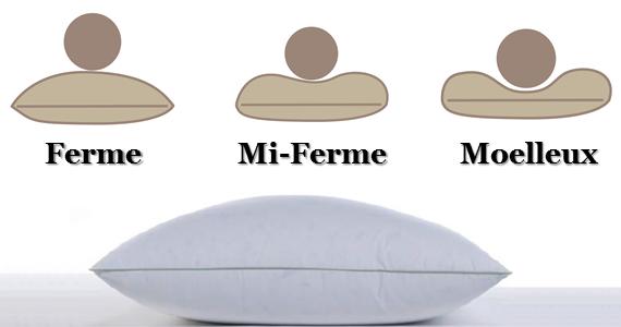 oreiller moelleux Taille Oreiller   Atelier, Fabricant Oreiller Couette oreiller moelleux